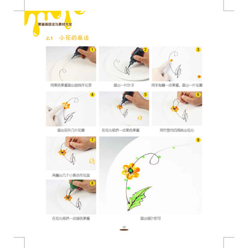 林师傅果酱画工具套装绘画盘饰果酱画摆盘果酱果膏瓶行业标准创意图片